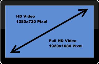 digitaler-bilderrahmen-mit-videofunktion-test